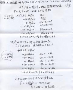 09_飛五号受信機_3500KHzA3受信時の感度特性データ