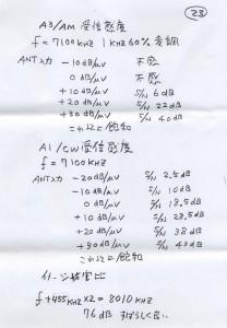11_飛五号受信機_7100KHzA3受信時の感度特性データ