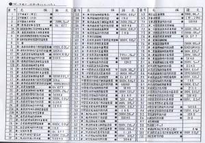 03_飛五号無線機部品表