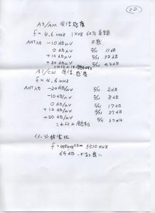 10_飛五号受信機_4600KHzA3受信時の感度特性データ
